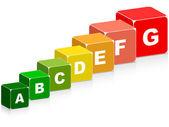Ennergy classification — Stock Vector
