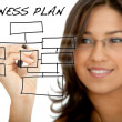 Business plan — Stock Photo