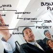 Stock Photo: Business marketing and planning