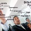 Business-Marketing und Planung — Stockfoto
