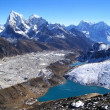 Stock Photo: HimalayViews