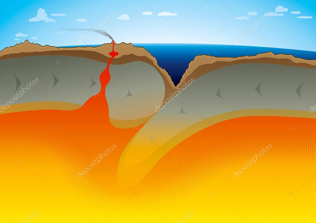 Vector illustration of Tectonic Plates - Subduction zone.Full compatible. Created with gradients.  Stock Vector #7689312