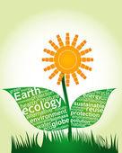 Složitost ekosystému