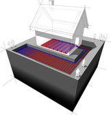 Heat pump diagram – planar/areal heat pump combined with underfloor heating= low temperature heating system