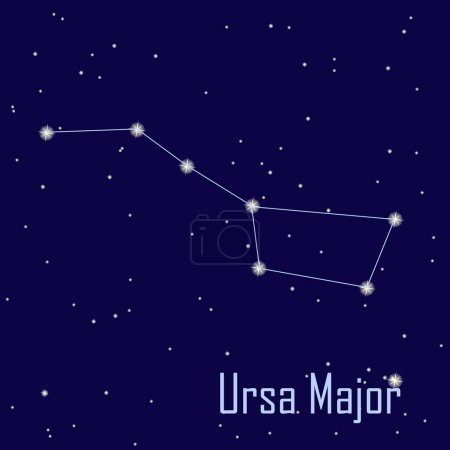 Постер, плакат: The constellation Ursa Major star in the night sky Vector i, холст на подрамнике
