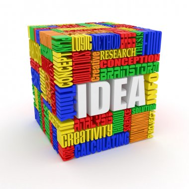 Idea. The concept of the words. 3d
