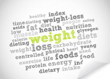 Weight word cloud