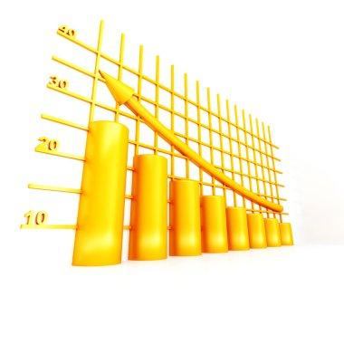 Yellow columns of diagram