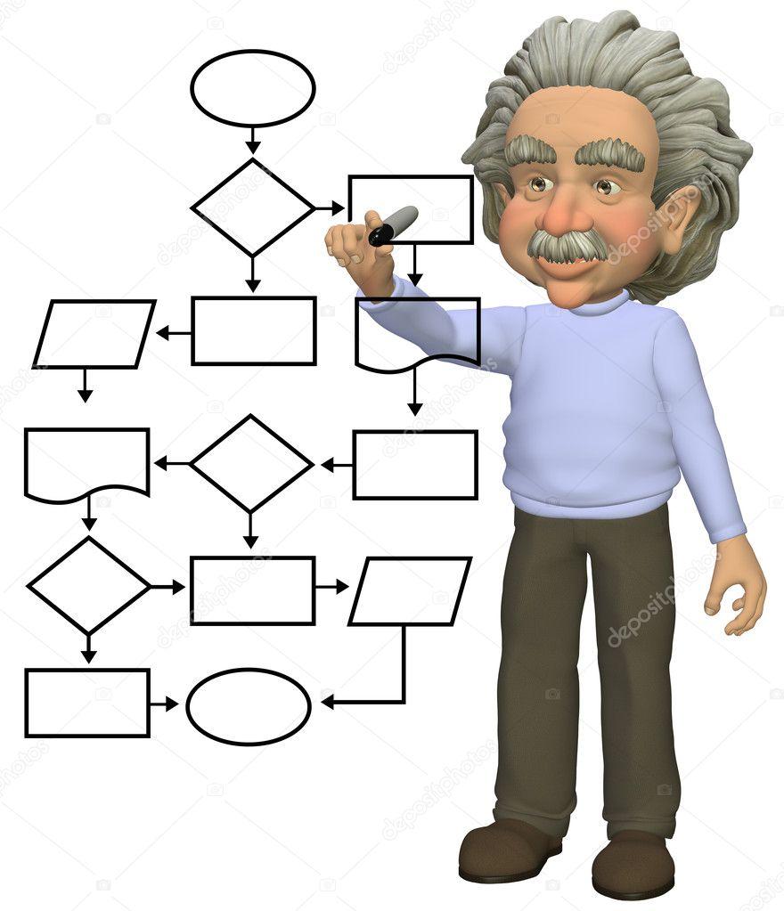 Programing genius draws smart flowchart program stock photo a cartoon einstein genius programs a smart flowchart process management system photo by michaeldb nvjuhfo Choice Image