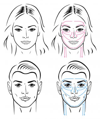 Facial massaging lines for man and woman