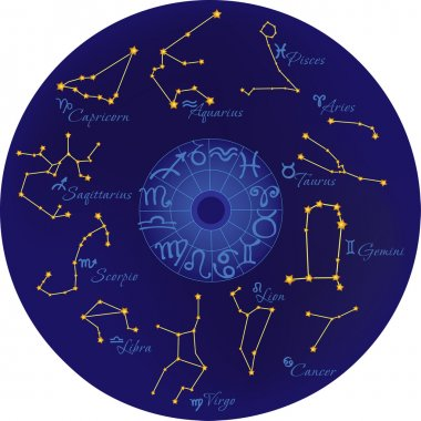 Zodiac with constellations and zodiac signs