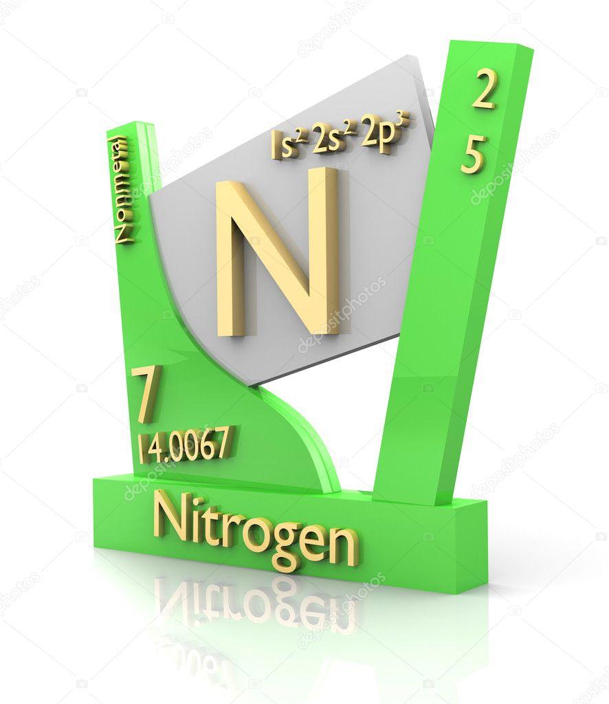 Nitrgeno forma tabla peridica de elementos v2 foto de stock nitrgeno forma tabla peridica de elementos v2 foto de stock urtaz Choice Image