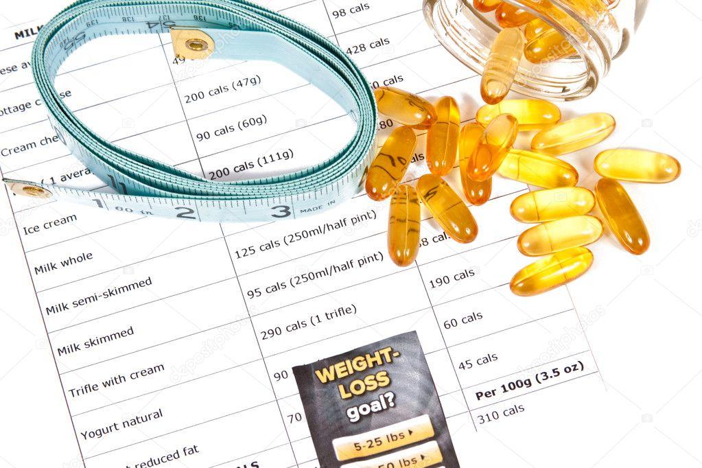 Massband Kalorien Diagramm Und Diat Pillen Stockfoto