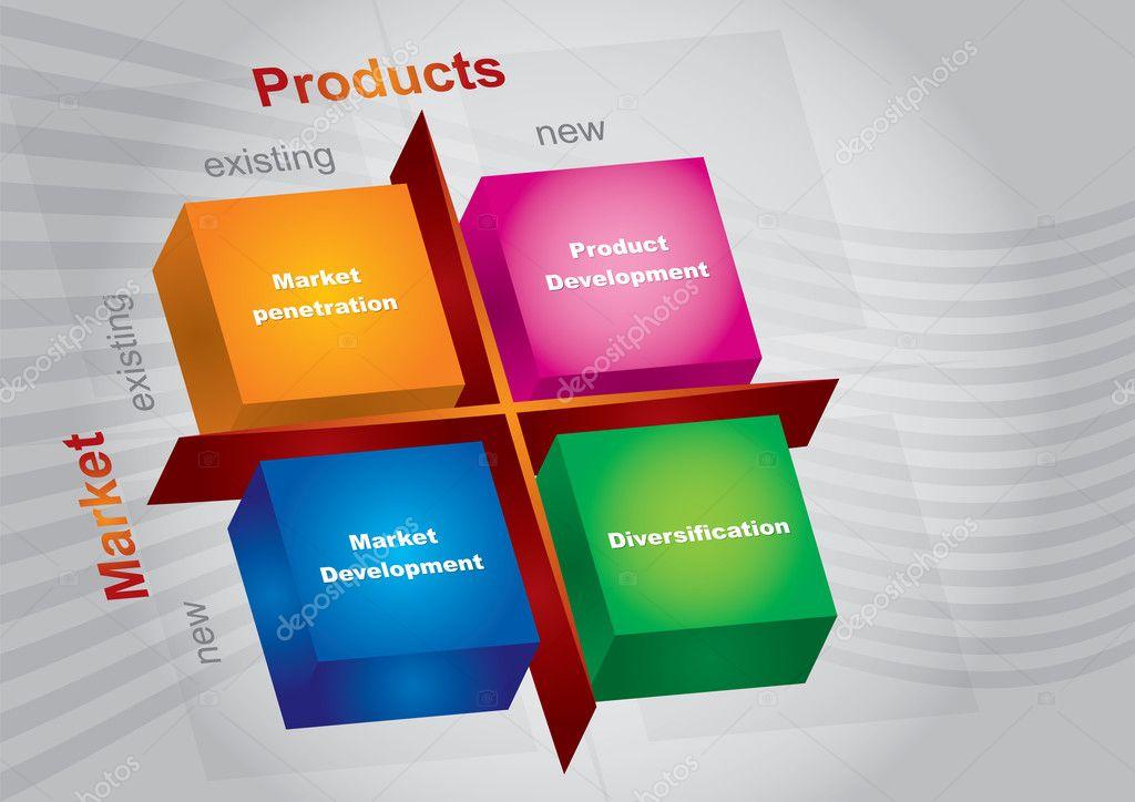 product product marketing