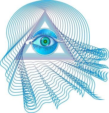 Pyramid of self-knowledge