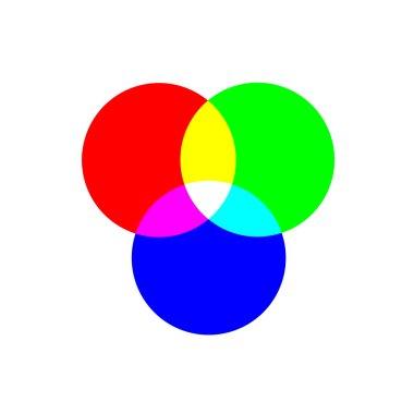 RGB color modes