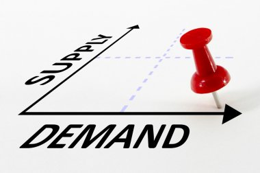 Supply And Demand Analysis Concept