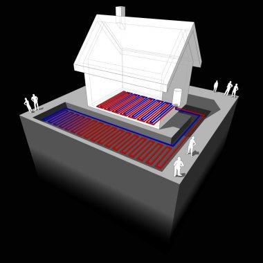 Heat pump/underfloorheating diagram