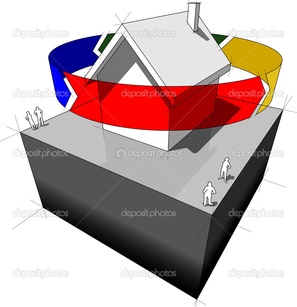Recycling Haus-Diagramm — Stockvektor © valigursky #7724305