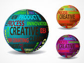 Concept of innovation and creative words in globe form