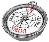 akciový trh prediktor koncept kompas