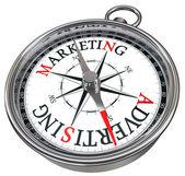marketingové a reklamní koncepce kompas