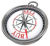koupit vs Prodáváme obchodní koncept