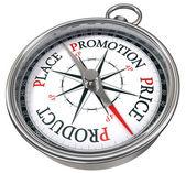 čtyři p řízení koncepce kompas
