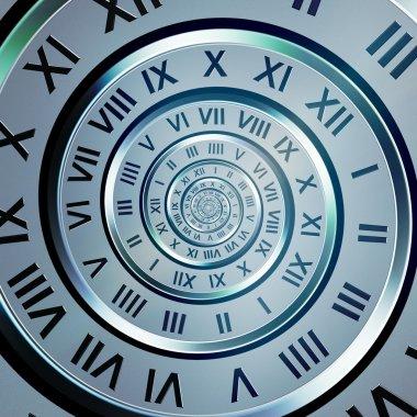Time digits spiral