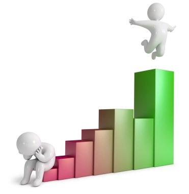 Chart climbing