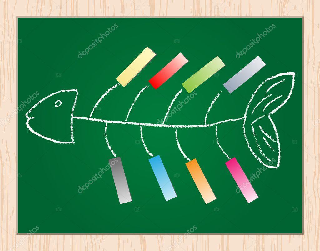 Diagrama de pescado — Vector de stock © marincas_andrei #7503943