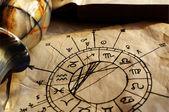ősi horoszkóp