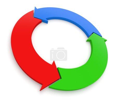 Circular Colored Arrows 3D