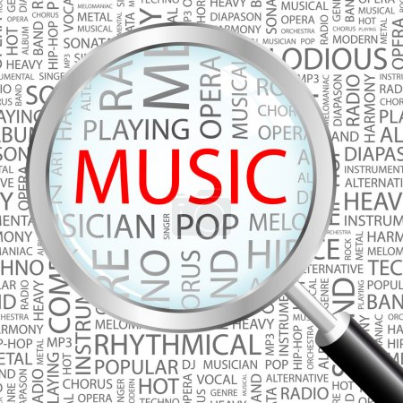 MUSIC. Magnifying glass over background with different association terms.