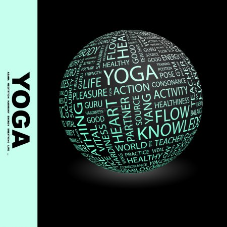 YOGA. Globe with different association terms.