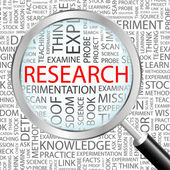 Výzkum. zvětšovací sklo nad pozadím s různými asociace termíny