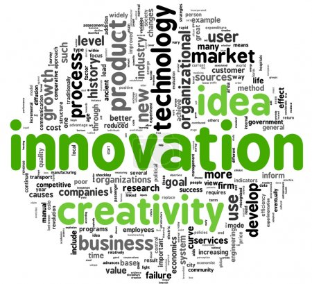 Innovation concept words in tag cloud