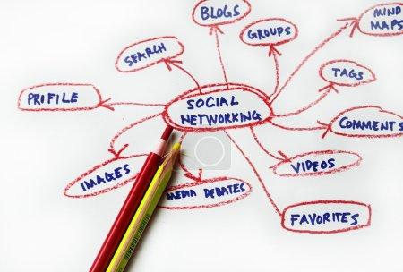 Photo pour Concept de réseautage social Internet, blogging et connectivité . - image libre de droit