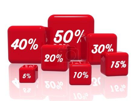 différents pourcentages en rouge