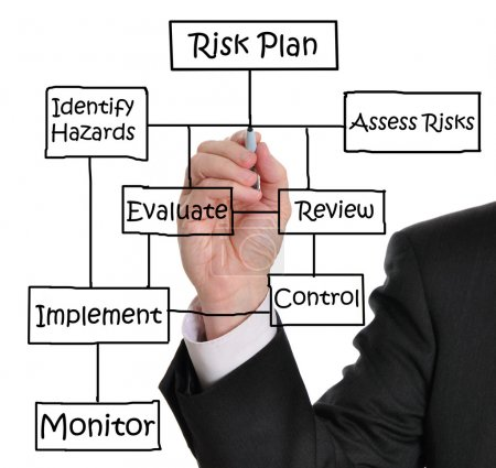 Photo for Male executive drawing risk management diagram on a whiteboard - Royalty Free Image