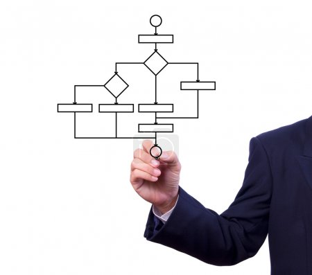 Photo for Business man hand drawing flow chart isolated - Royalty Free Image