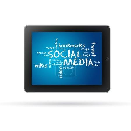 Social Media Tablet PC