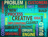 Concept of innovation and creative words
