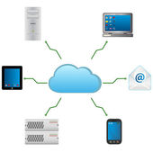 Cloud computing with computers and devices