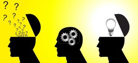 Thinking Process