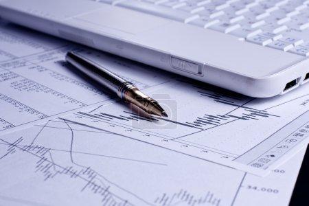 Finance charts analysis