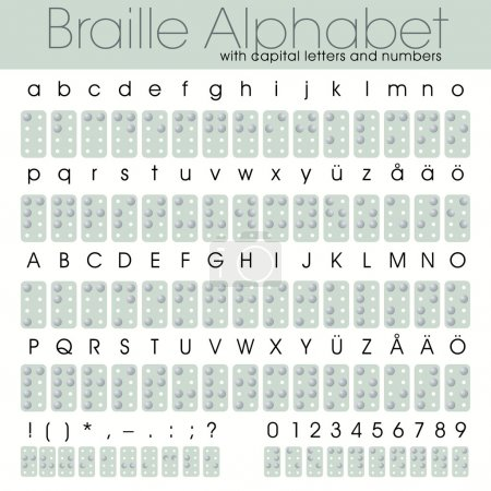 Braille alphabet with letters and numbers