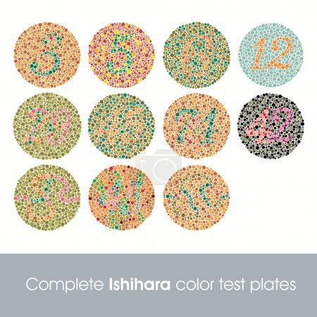 Complete Ishihara Color Test Plates