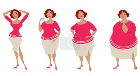 Changes of size after diet