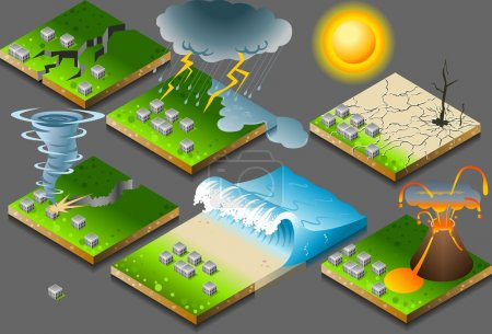 Isometric representation of natural disaster